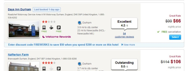 Hotels.com discount codes are carefully calibrated to get you to spend more money
